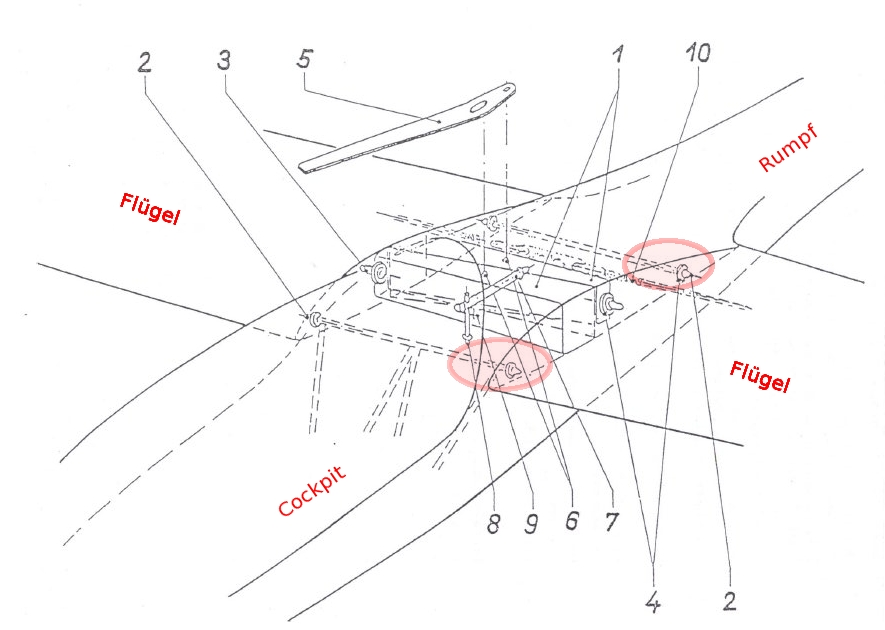 Querkraftbeschläge im Handbuch - Copyright: PZL Bielsko Biala